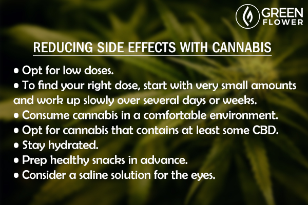 Reducing Side effects