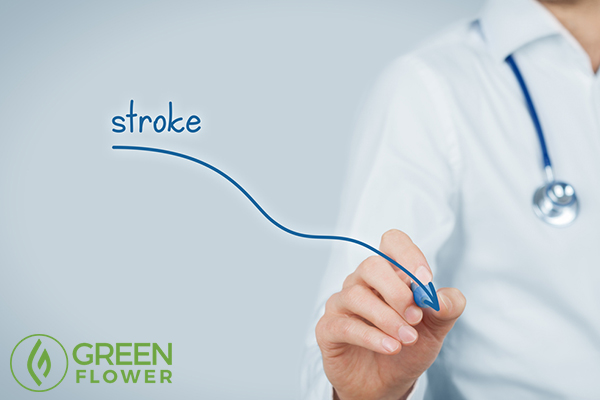 reduction in stroke